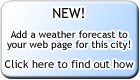 weather forecast button for your website